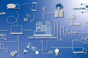 01_cyberKMU²_Digitalisierung.jpg