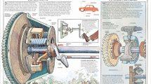 803473-mammut-buch-kupplung.jpg