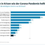 3D-Druck_kann_in_Krisen_wie_der_Corona-Pandemie_helfen