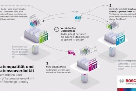 Bosch-EOT-Grafik.jpg