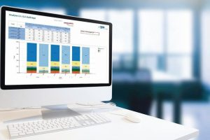 Modern_computer_with_keyboard_and_mouse_on_table_showing_charts_and_graph_against_office_background_in_blue_tone,_Analysis_Business,_Statistics_Concept.
