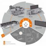 EnergyManagement_Graphic_DE.jpg