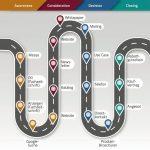 Evalanche-CX-Grafik-Customer-Journey.jpg