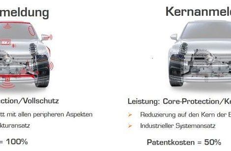 Gottschald_01_Voll-Kernanmeldungen.jpg