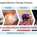 Grafik_Phasen-Change-Prozess_BIESALSKI_COMPANY.jpg