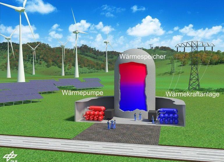 Modell_zur_Carnot-Batterie_DLR_Stuttgart.jpg