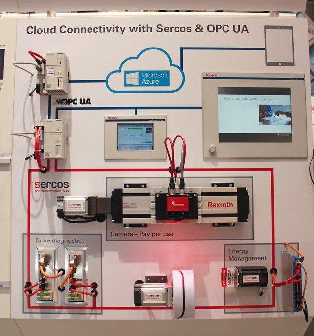 OPC-UA-Demo.jpg