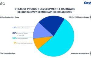 Onshape-State-of-Product-Development.jpg