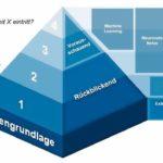 Ordnungsrahmen_Business_Analytics.jpg