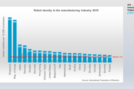 Robot_density_by_country_2019.png