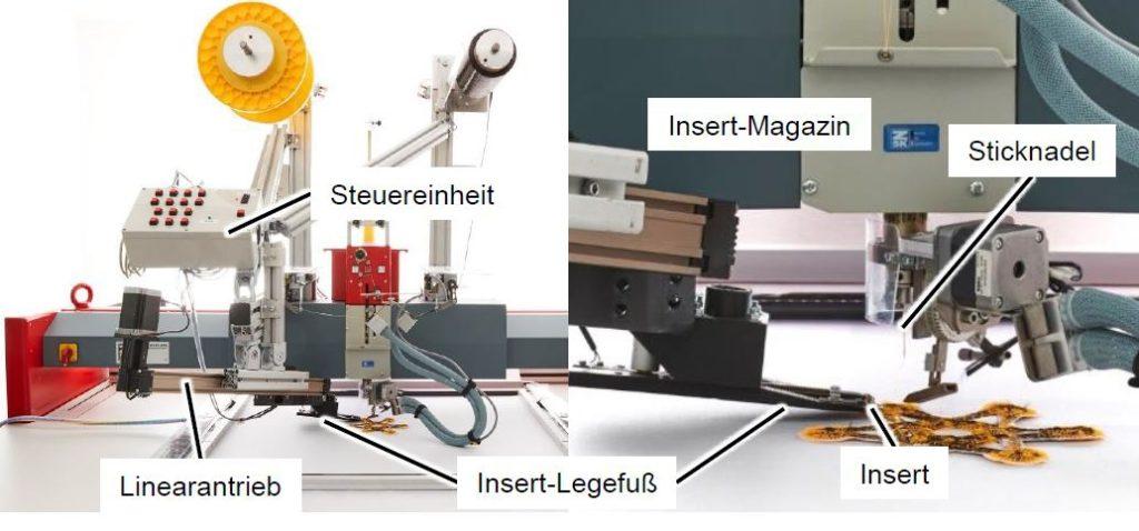 Insert-Applikator Composites