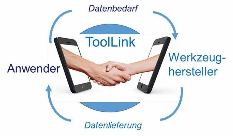 ToolLink.jpg